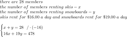 there \ are \ 28 \ members \\ the \ number \ of \ members \ renting \ skis - x\\the \ number \ of \ members \ renting \ snowboards - y\\skis \ rent \ for \ \$16.00 \ a \ day \ and \ snowboards \ rent \ for \ \$19.00 \ a \ day\\\\\begin{cases} x+y=28 \ \ / \cdot (-16) \\ 16x+19y = 478 \end{cases}