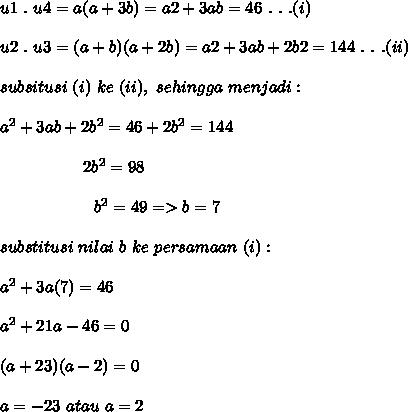 u1 \ . \ u4 = a(a + 3b) = a2 + 3ab = 46 \ . \ . \ . (i) \\  \\ u2 \ . \ u3 = (a + b)(a + 2b) = a2 + 3ab + 2b2 = 144 \ . \ . \ . (ii) \\  \\ subsitusi \ (i) \  ke \  (ii), \ sehingga \ menjadi : \\  \\ a^2 + 3ab + 2b^2 = 46 + 2b^2 = 144 \\  \\ ~~~~~~~~~~~~~~~~2b^2 = 98 \\  \\ ~~~~~~~~~~~~~~~~~~ b^2 = 49 => b = 7 \\  \\ substitusi \ nilai \ b \ ke \ persamaan \ (i) : \\  \\ a^2 + 3a(7) = 46 \\  \\ a^2 + 21a-46 = 0 \\  \\ (a + 23)(a-2) = 0 \\  \\ a = -23 \ atau \ a = 2