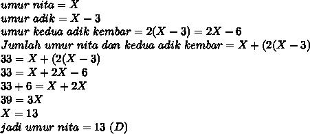 umur~nita=X \\ umur~adik=X-3 \\umur~kedua~adik~kembar=2(X-3)=2X-6 \\ Jumlah~umur~nita~dan~kedua~adik~kembar=X+(2(X-3) \\ 33= X+(2(X-3) \\ 33=X+2X-6 \\ 33+6=X+2X \\ 39=3X \\ X=13 \\ jadi~umur~nita=13~(D)