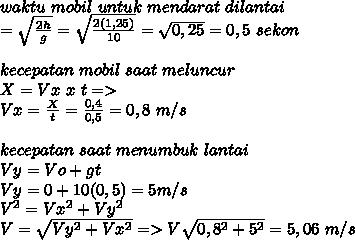waktu~mobil~untuk~mendarat~dilantai \\ = \sqrt{ \frac{2h}{g} }= \sqrt{ \frac{2(1,25)}{10} }= \sqrt{0,25} =0,5~sekon \\  \\ kecepatan~mobil~saat~meluncur \\ X=Vx~x~t=> \\ Vx= \frac{X}{t} = \frac{0,4}{0,5}=0,8~m/s \\  \\ kecepatan~saat~menumbuk~lantai \\ Vy=Vo+gt \\ Vy=0+10(0,5)=5m/s \\ V^2=Vx^2+Vy^2 \\ V= \sqrt{Vy^2+Vx^2} =>V\sqrt{0,8^2+5^2}=5,06~m/s