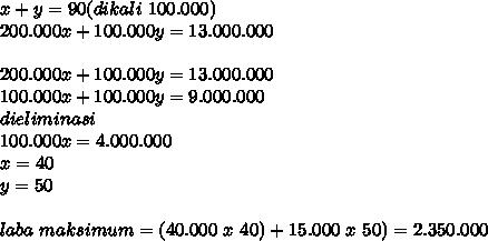 x+y=90 (dikali~100.000) \\ 200.000x+100.000y=13.000.000 \\  \\ 200.000x+100.000y=13.000.000 \\ 100.000x+100.000y=9.000.000 \\ dieliminasi \\ 100.000x=4.000.000 \\  x=40 \\ y=50 \\  \\ laba~maksimum = (40.000~x~40 )+15.000 ~x~50)=2.350.000