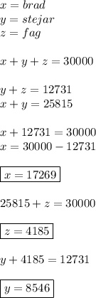 x=brad \\ y=stejar \\ z=fag \\  \\ x+y+z=30000 \\  \\ y+z=12731 \\ x+y=25815 \\  \\ x+12731=30000 \\ x=30000-12731 \\ \\  \boxed{x=17269} \\  \\ 25815+z=30000 \\  \\ \boxed{z=4185} \\  \\ y+4185=12731 \\  \\ \boxed{y=8546}