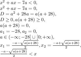 x^2+ax-7a<0, \\ x^2+ax-7a=0, \\ D=a^2+28a=a(a+28), \\ D\geq0, a(a+28)\geq0, \\ a(a+28)=0, \\ a_1=-28, a_2=0, \\ a\in(-\infty;-28]\cup[0;+\infty), \\ x_1=\frac{-a-\sqrt{a(a+28)}}{2}, x_2=\frac{-a+\sqrt{a(a+28)}}{2}, \\ \frac{-a-\sqrt{a(a+28)}}{2}<x