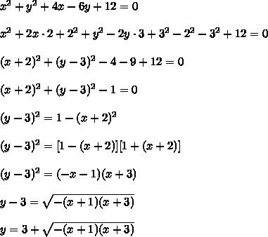 x^2+y^2+4x-6y+12=0\\\\x^2+2x\cdot2+2^2+y^2-2y\cdot3+3^2-2^2-3^2+12=0\\\\(x+2)^2+(y-3)^2-4-9+12=0\\\\(x+2)^2+(y-3)^2-1=0\\\\(y-3)^2=1-(x+2)^2\\\\(y-3)^2=[1-(x+2)][1+(x+2)]\\\\(y-3)^2=(-x-1)(x+3)\\\\y-3=\sqrt{-(x+1)(x+3)}\\\\y=3+\sqrt{-(x+1)(x+3)}