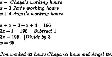 x-\ Chaya's\ working\ hours\\x-3\ Jon's\ working\ hours\\x+4\ Angel's\ working\ hours\\\\x+x-3+x+4=196\\3x+1=196\ \ \  Subtract\ 1\\3x=195\ \ \  Divide\ by\ 3\\x=65\\\\Jon\ worked\ 62\ hours\, Chaya\ 65\ hous\ and\ Angel\ 69.