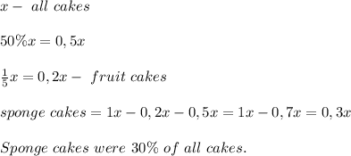 x-\ all\ cakes\\