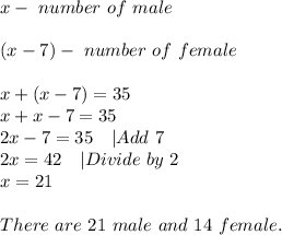 x-\ number\ of\ male\\(x-7)-\ number\ of\ female\\x+(x-7)=35\x+x-7=35\2x-7=35\ \ \ |Add\ 7\2x=42\ \ \ |Divide\ by\ 2\x=21\\There\ are\ 21\ male\ and\ 14\ female.