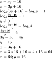 x-3y=16\\ x=3y+16\\ log_4(3y+16)-log_4y=1\\ log_4\frac{3y+16}{y}=1\\ y \neq 0\\ log_4\frac{3y+16}{y}=log_44\\ \frac{3y+16}{y}=4\\ 3y+16=4y\\ y=16\\ x=3y+16\\ x=3*16+16=4*16=64\\ x=64; y=16