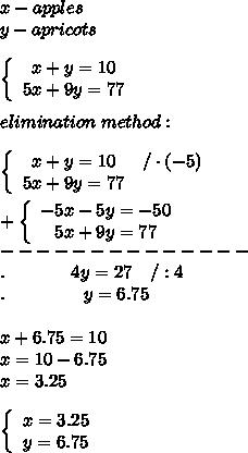 x-apples\\y-apricots\\\\  \left\{\begin{array}{ccc}x+y=10\\5x+9y=77\end{array}\right\\\\elimination\ method:\\\\ \left\{\begin{array}{ccc}x+y=10&/\cdot(-5)\\5x+9y=77\end{array}\right\\\\+\left\{\begin{array}{ccc}-5x-5y=-50\\5x+9y=77\end{array}\right\\--------------\\.\ \  \ \ \ \ \ \ \ \ \ 4y=27\ \ \ /:4\\.\ \ \ \ \ \ \ \ \ \ \ \ \ y=6.75\\\\x+6.75=10\\x=10-6.75\\x=3.25\\\\\left\{\begin{array}{ccc}x=3.25\\y=6.75\end{array}\right