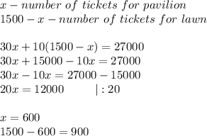 x-number\ of\ tickets\ for\ pavilion\1500-x-number\ of\ tickets\ for\ lawn\\30x+10(1500-x)=27000\30x+15000-10x=27000\30x-10x=27000-15000\20x=12000\ \ \ \ \ \ \ \ |:20\\x=600\1500-600=900