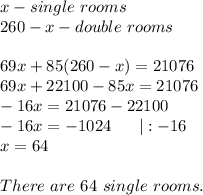 x-single\ rooms\260-x-double\ rooms\\69x+85(260-x)=21076\69x+22100-85x=21076\-16x=21076-22100\-16x=-1024\ \ \ \ \ |:-16\x=64\\There\ are\ 64\ single\ rooms.