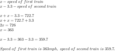x-speed\ of\ first\ train\\x-3.3-speed\ of\ second\ train\\\\x+x-3.3=722.7\\x+x=722.7+3.3\\2x=726\\x=363\\\\x-3.3=363-3.3=359.7\\\\Speed\ of\ first\ train\ is\ 363 mph,\ speed\ of\ second\ train\ is\ 359.7.