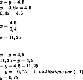 x-y=4,5\\x-0,6x=4,5\\0,4x=4,5\\\\x= \dfrac{4,5}{0,4}\\\\x=11,25\\\\\\x-y=4,5\\11,25-y=4,5\\-y=4,5-11,25\\-y=-6,75~~\to~multiplique~por~(-1)\\y=6,75