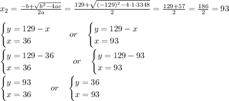 x_{2}=\frac{-b+\sqrt{b^2-4ac}}{2a}=\frac{129+\sqrt{ (-129)^2-4 \cdot1 \cdot3348 }}{2 }= \frac{129+57}{2 }= \frac{186 }{2 }= 93 \\ \\ \begin{cases}y=129-x \\ x=36 \end{cases} \ \ \ or \ \ \ \begin{cases}y=129-x \\ x=93 \end{cases}\\\\ \begin{cases}y=129-36 \\ x=36 \end{cases} \ \ \ or \ \ \ \begin{cases}y=129-93 \\ x=93 \end{cases}\\\\ \begin{cases}y=93 \\ x=36 \end{cases} \ \ \ or \ \ \ \begin{cases}y=36 \\ x=93 \end{cases}