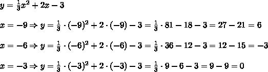 y= \frac{1}{3}x^2+2x-3\\ \\x=-9 \Rightarrow y=\frac{1}{3} \cdot (-9)^2+2 \cdot (-9)-3=\frac{1}{3} \cdot 81-18-3=27-21=6 \\ \\x=-6 \Rightarrow y=\frac{1}{3} \cdot (-6)^2+2 \cdot (-6)-3=\frac{1}{3} \cdot 36-12-3=12-15=-3\\ \\x=-3 \Rightarrow y=\frac{1}{3} \cdot (-3)^2+2 \cdot (-3)-3=\frac{1}{3} \cdot 9-6-3=9-9=0