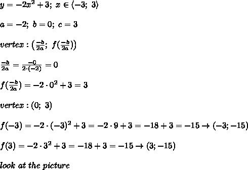 y=-2x^2+3;\ x\in\left< -3;\ 3 \right>\\\\a=-2;\ b=0;\ c=3\\\\vertex:\left(\frac{-b}{2a};\ f(\frac{-b}{2a})\right)\\\\\frac{-b}{2a}=\frac{-0}{2\cdot(-2)}=0\\\\f(\frac{-b}{2a})=-2\cdot0^2+3=3\\\\vertex:(0;\ 3)\\\\f(-3)=-2\cdot(-3)^2+3=-2\cdot9+3=-18+3=-15\to(-3;-15)\\\\f(3)=-2\cdot3^2+3=-18+3=-15\to(3;-15)\\\\look\ at\ the\ picture