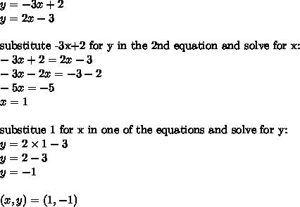 y=-3x+2 \\y=2x-3 \\ \\\hbox{substitute -3x+2 for y in the 2nd equation and solve for x:} \\-3x+2=2x-3 \\-3x-2x=-3-2 \\-5x=-5 \\x=1 \\ \\\hbox{substitue 1 for x in one of the equations and solve for y:} \\y=2 \times 1-3 \\y=2-3 \\y=-1 \\ \\(x,y)=(1,-1)