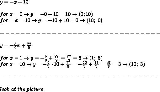 y=-x+10\\\\for\ x=0\to y=-0+10=10\to (0;10)\\for= x=10\to y=-10+10=0\to (10;\ 0)\\\\-------------------------------\\\\y=-\frac{5}{9}x+\frac{77}{9}\\\\for\ x=1\to y=-\frac{5}{9}+\frac{77}{9}=\frac{72}{9}=8\to(1;\ 8)\\for\ x=10\to y=-\frac{5}{9}\cdot10+\frac{77}{9}=-\frac{50}{9}+\frac{77}{9}=\frac{27}{9}=3\to (10;\ 3)\\\\-------------------------------\\\\look\ at\ the\ picture