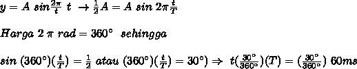y=A~sin \frac{2 \pi }{t}~t~\rightarrow \frac{1}{2}A=A~sin~2 \pi \frac{t}{T} \\ \\ Harga~2~\pi~rad=360^\circ~~sehingga \\ \\ sin~(360^\circ)( \frac{t}{T})= \frac{1}{2}~atau~(360^\circ)( \frac{t}{T})=30^\circ)\Rightarrow~t (\frac{30^\circ}{360^\circ})(T) = (\frac{30^\circ}{360^\circ})~60ms