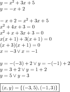 y=x^2+3x+5\\y=-x+2\\\\-x+2=x^2+3x+5\\x^2+4x+3=0\\x^2+x+3x+3=0\\x(x+1)+3(x+1)=0\\(x+3)(x+1)=0\\x=-3 \vee x=-1\\\\y=-(-3)+2 \vee y=-(-1)+2\\y=3+2 \vee y=1+2\\y=5 \vee y=3\\\\\boxed{(x,y)=\{(-3,5),(-1,3)\}}
