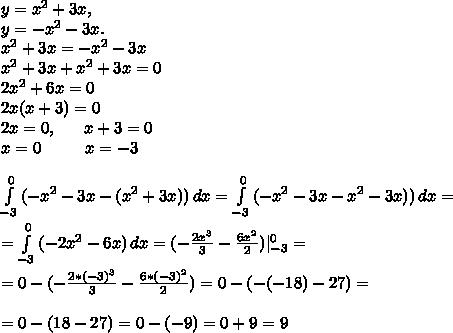 y=x^2+3x,\\ y=-x^2-3x.\\ x^2+3x=-x^2-3x\\ x^2+3x+x^2+3x=0\\ 2x^2+6x=0\\ 2x(x+3)=0\\ 2x=0, \ \ \ \ \ x+3=0\\ x=0 \ \ \ \ \ \ \ \ x=-3\\ \\ \int\limits^0_{-3} {(-x^2-3x-(x^2+3x))} \, dx=\int\limits^0_{-3} {(-x^2-3x-x^2-3x))} \, dx=\\ \\ =\int\limits^0_{-3} {(-2x^2-6x)} \, dx=(-\frac{2x^3}{3}-\frac{6x^2}{2})|^0_{-3}=\\ \\ =0-(-\frac{2*(-3)^3}{3}-\frac{6*(-3)^2}{2})=0-(-(-18)-27)=\\ \\ =0-(18-27)=0-(-9)=0+9=9