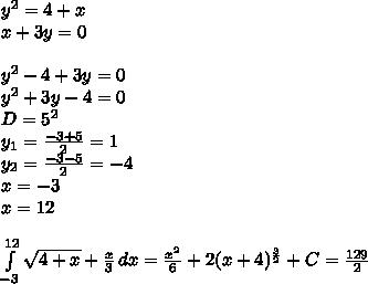 y^2=4+x\\x+3y=0\\\\y^2-4+3y=0\\y^2+3y-4=0\\D=5^2\\y_{1}=\frac{-3+5}{2}=1\\y_{2}=\frac{-3-5}{2}=-4\\x=-3\\x=12\\\\ \int\limits^{12}_{-3} { \sqrt{4+x}+\frac{x}{3}} \, dx  = \frac{x^2}{6}+2(x+4)^{\frac{3}{2}}+C=\frac{129}{2}
