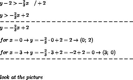 y-2>-\frac{2}{3}x\ \ \ /+2\\\\y>-\frac{2}{3}x+2\\--------------------------\\y=-\frac{2}{3}x+2\\\\for\ x=0\to y=-\frac{2}{3}\cdot0+2=2\to(0;\ 2)\\\\for\ x=3\to y=-\frac{2}{3}\cdot3+2=-2+2=0\to(3;\ 0)\\--------------------------\\\\\\look\ at\ the\ picture