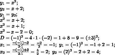 y_1=x^2;\\y_2=x+2;\\y_1=y_2;\\x^2=x+2;\\x^2=x+1;\\x^2-x-2=0;\\D=(-1)^2-4\cdot1\cdot(-2)=1+8=9=(\pm3)^2;\\x_1=\frac{-(-1)-3}{2\cdot1}=\frac{-2}{2}=-1;\ y_1=(-1)^2=-1+2=1;\\x_2=\frac{-(-1)+3}{2\cdot1}=\frac{4}{2}=2;\ y_2=(2)^2=2+2=4;\\