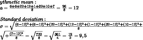 ythmetic\ mean:\\a=\frac{6+6+22+12+1+32+10+7}{8}=\frac{96}{8}=12\\\\Standard\ deviation:\\\sigma=\sqrt{\frac{(6-12)^2+(6-12)^2+(22-12)^2+(12-12)^2+(1-12)^2+(32-12)^2+(10-12)^2+}{8}}\\\sqrt{+\frac{(7-12)^2}{8}}=\sqrt{\frac{722}{8}}=\sqrt{\frac{361}{4}}=\frac{19}{2}=9,5